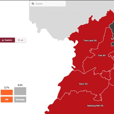 Wahlergebnisse Trier